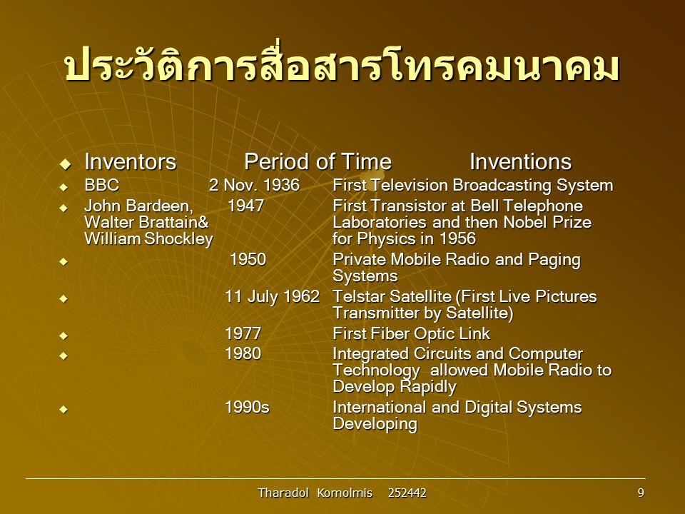 Tharadol Komolmis 252442 10 องค์ประกอบและข้อจำกัด  ผู้ส่ง หรือ เครื่องส่ง (Transmitter)  ผู้รับ หรือ เครื่องรับ (Receiver)  ระบบช่องทางการสื่อสาร (Communication Channel System) ขนาดความกว้างของช่องสัญญาณ (Bandwidth)ขนาดความกว้างของช่องสัญญาณ (Bandwidth) การลดทอนสัญญาณ (Attenuation)การลดทอนสัญญาณ (Attenuation) สัญญาณรบกวน (Noise)สัญญาณรบกวน (Noise) การแทรกสอด (Interference)การแทรกสอด (Interference) ความเพี้ยน (Distortion)ความเพี้ยน (Distortion)