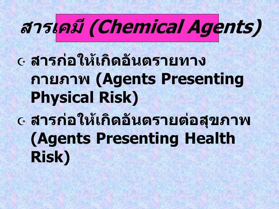 สารเคมี (Chemical Agents)  สารก่อให้เกิดอันตรายทาง กายภาพ (Agents Presenting Physical Risk)  สารก่อให้เกิดอันตรายต่อสุขภาพ (Agents Presenting Health