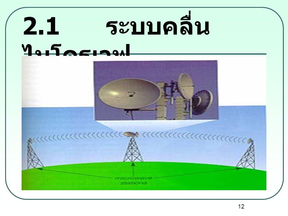 12 2.1 ระบบคลื่น ไมโครเวฟ