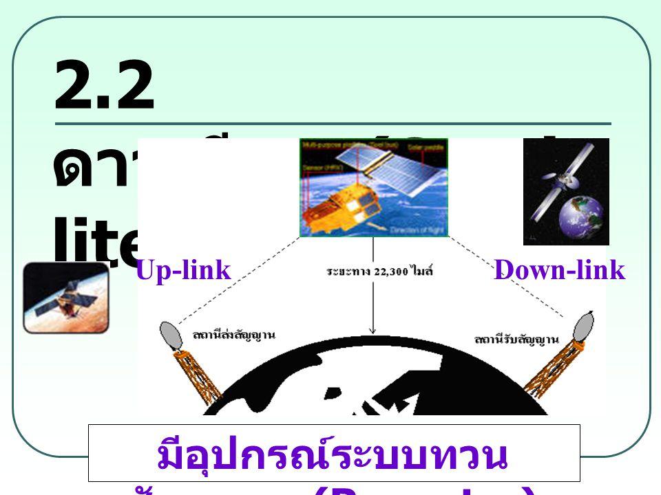 14 2.2 ดาวเทียม (Satel lite) Up-linkDown-link มีอุปกรณ์ระบบทวน สัญญาณ (Repeater)