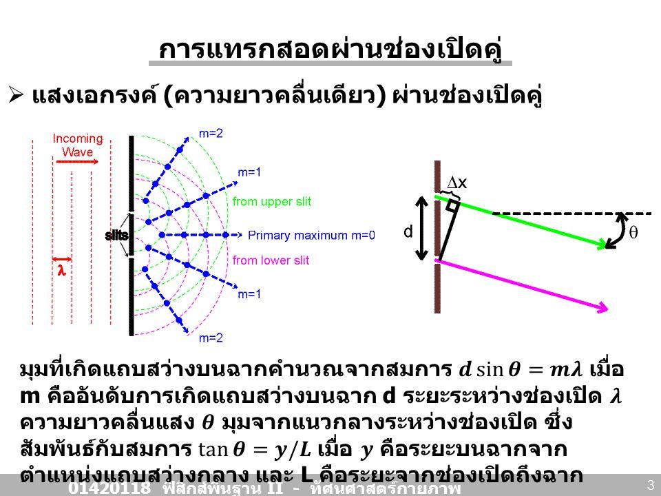 การแทรกสอดผ่านช่องเปิดคู่  แสงเอกรงค์ ( ความยาวคลื่นเดียว ) ผ่านช่องเปิดคู่ 01420118 ฟิสิกส์พื้นฐาน II - ทัศนศาสตร์กายภาพ 3