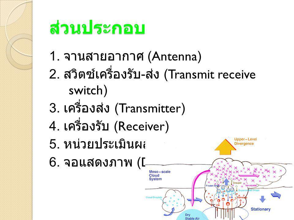 ส่วนประกอบ 1. จานสายอากาศ (Antenna) 2. สวิตซ์เครื่องรับ - ส่ง (Transmit receive switch) 3. เครื่องส่ง (Transmitter) 4. เครื่องรับ (Receiver) 5. หน่วยป