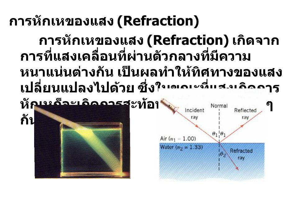 การหักเหของแสง (Refraction) การหักเหของแสง (Refraction) เกิดจาก การที่แสงเคลื่อนที่ผ่านตัวกลางที่มีความ หนาแน่นต่างกัน เป็นผลทำให้ทิศทางของแสง เปลี่ยนแปลงไปด้วย ซึ่งในขณะที่แสงเกิดการ หักเหก็จะเกิดการสะท้อนของแสงขึ้นพร้อมๆ กันด้วย ดังรูป รูป แสดงรังสีตกกระทบ รังสีหักเห และรังสีสะท้อนของแสง เมื่อแสงเดินทางจากอากาศไปยังน้ำ