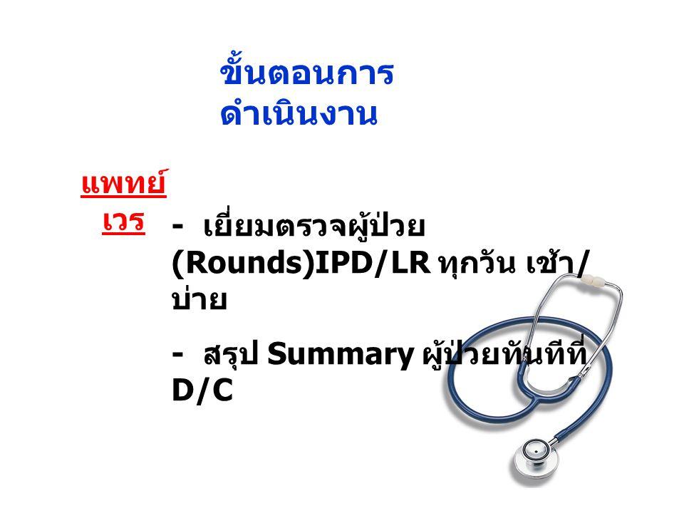 แพทย์ เวร - เยี่ยมตรวจผู้ป่วย (Rounds)IPD/LR ทุกวัน เช้า / บ่าย - สรุป Summary ผู้ป่วยทันทีที่ D/C ขั้นตอนการ ดำเนินงาน