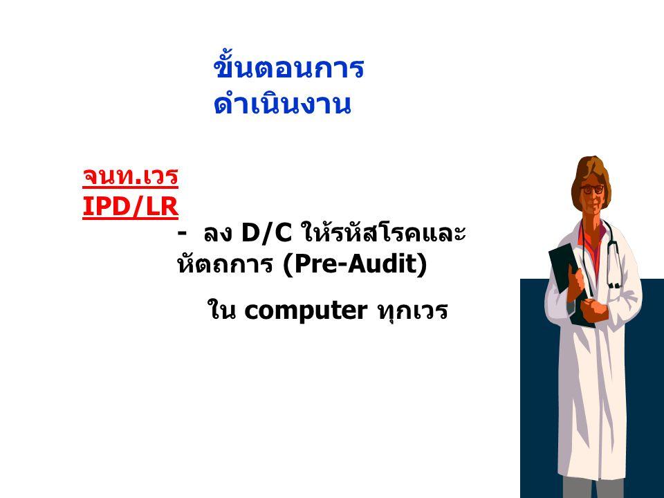จนท. เวร IPD/LR - ลง D/C ให้รหัสโรคและ หัตถการ (Pre-Audit) ใน computer ทุกเวร ขั้นตอนการ ดำเนินงาน