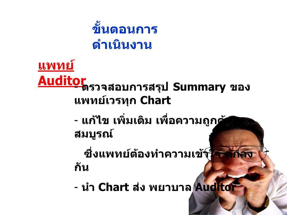 แพทย์ Auditor - ตรวจสอบการสรุป Summary ของ แพทย์เวรทุก Chart - แก้ไข เพิ่มเติม เพื่อความถูกต้อง สมบูรณ์ ซึ่งแพทย์ต้องทำความเข้าใจ ตกลง กัน - นำ Chart
