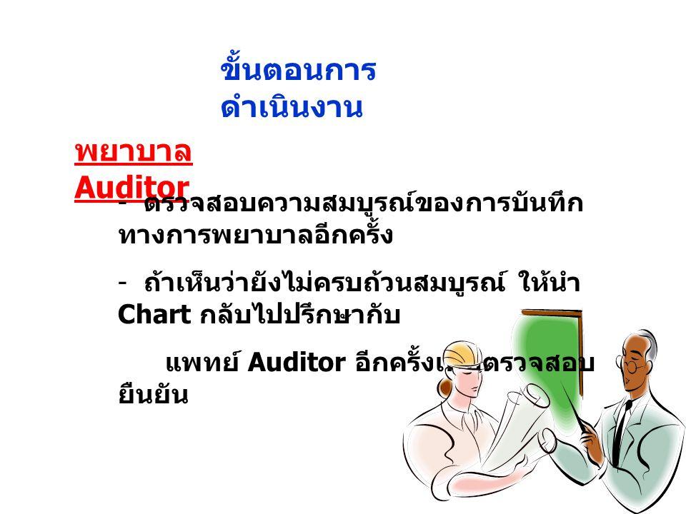 พยาบาล Auditor - ตรวจสอบความสมบูรณ์ของการบันทึก ทางการพยาบาลอีกครั้ง - ถ้าเห็นว่ายังไม่ครบถ้วนสมบูรณ์ ให้นำ Chart กลับไปปรึกษากับ แพทย์ Auditor อีกครั