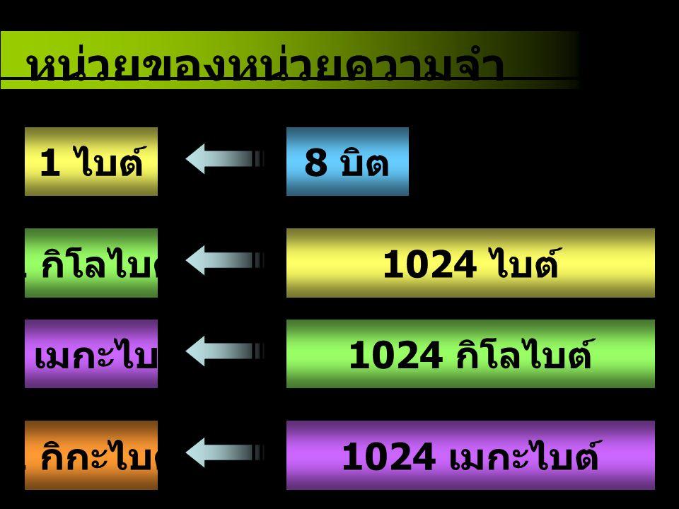 หน่วยของหน่วยความจำ 8 บิต 1 ไบต์ 1024 ไบต์ 1 กิโลไบต์ 1024 กิโลไบต์ 1 เมกะไบต์ 1024 เมกะไบต์ 1 กิกะไบต์