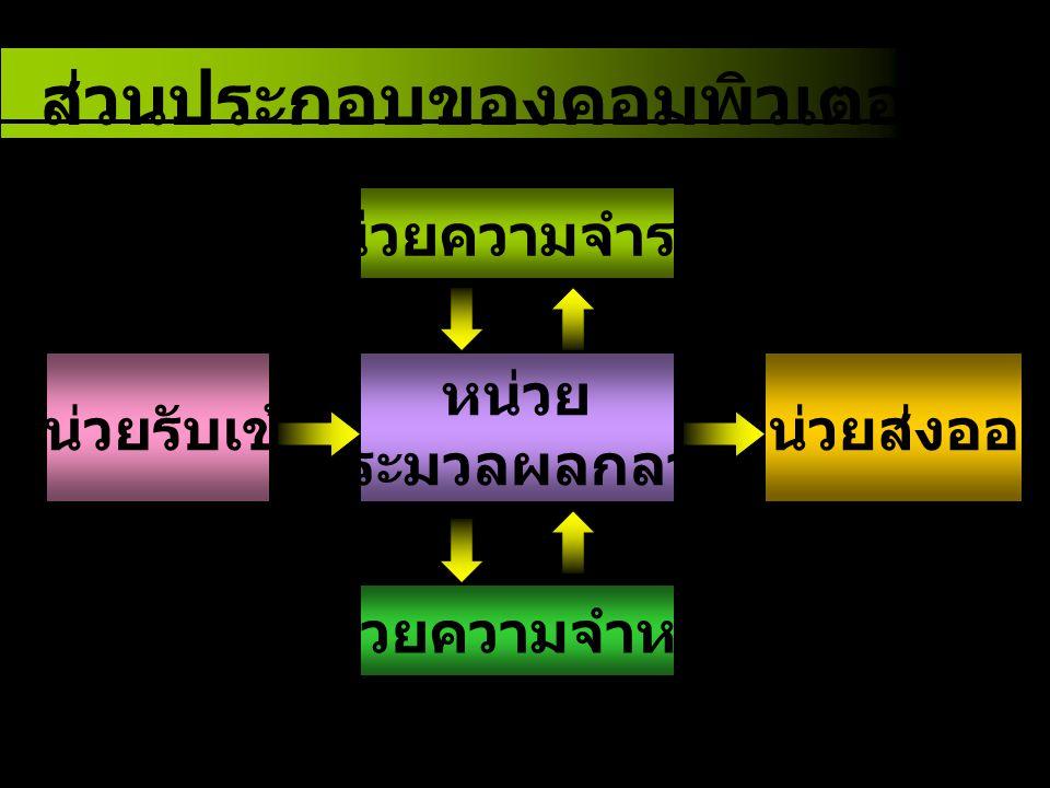 Central Processing Unit หน่วยประมวลผลกลาง มีหน้าที่ทำงานหรือ ประมวลผลตามชุดของ คำสั่ง