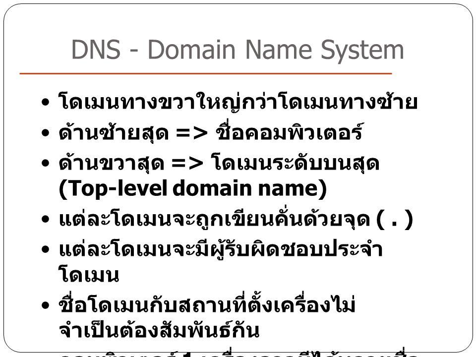 DNS - Domain Name System โดเมนทางขวาใหญ่กว่าโดเมนทางซ้าย ด้านซ้ายสุด => ชื่อคอมพิวเตอร์ ด้านขวาสุด => โดเมนระดับบนสุด (Top-level domain name) แต่ละโดเ