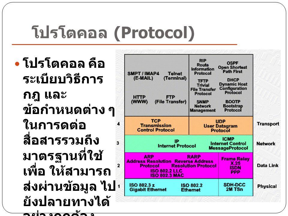 โปรโตคอล (Protocol) โปรโตคอล คือ ระเบียบวิธีการ กฎ และ ข้อกำหนดต่าง ๆ ในการดต่อ สื่อสารรวมถึง มาตรฐานที่ใช้ เพื่อ ให้สามารถ ส่งผ่านข้อมูล ไป ยังปลายทา