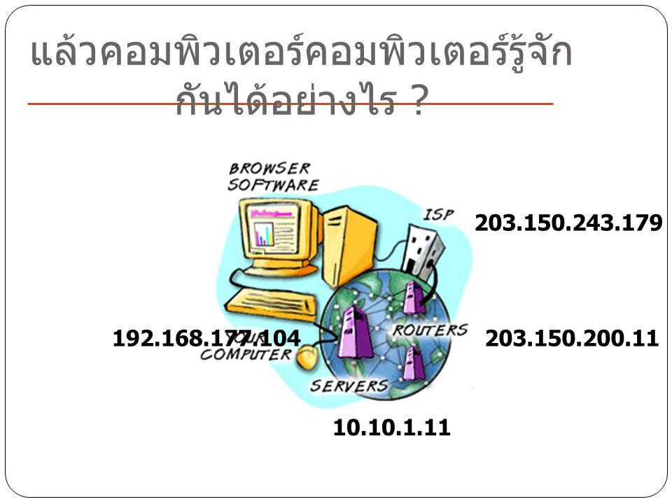แล้วคอมพิวเตอร์คอมพิวเตอร์รู้จัก กันได้อย่างไร ? 192.168.177.104 203.150.243.179 203.150.200.11 10.10.1.11
