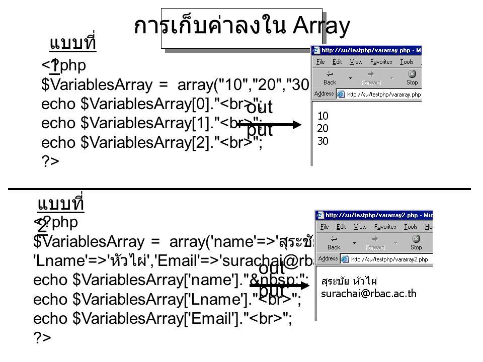 การเก็บค่าลงใน Array <?php $VariablesArray = array( 10 , 20 , 30 ); echo $VariablesArray[0]. ; echo $VariablesArray[1]. ; echo $VariablesArray[2]. ; ?> <?php $VariablesArray = array( name => สุระชัย , Lname => หัวไผ่ , Email => surachai@rbac.ac.th ); echo $VariablesArray[ name ]. ; echo $VariablesArray[ Lname ]. ; echo $VariablesArray[ Email ]. ; ?> แบบที่ 1 แบบที่ 2 out put