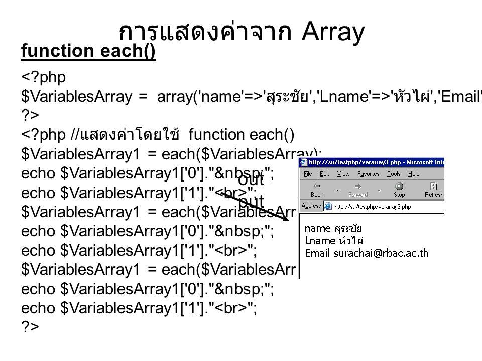 การแสดงค่าจาก Array <?php $VariablesArray = array( name => สุระชัย , Lname => หัวไผ่ , Email => surachai@rbac.ac.th ); ?> <?php // แสดงค่าโดยใช้ function each() $VariablesArray1 = each($VariablesArray); echo $VariablesArray1[ 0 ]. ; echo $VariablesArray1[ 1 ]. ; $VariablesArray1 = each($VariablesArray); echo $VariablesArray1[ 0 ]. ; echo $VariablesArray1[ 1 ]. ; $VariablesArray1 = each($VariablesArray); echo $VariablesArray1[ 0 ]. ; echo $VariablesArray1[ 1 ]. ; ?> function each() out put