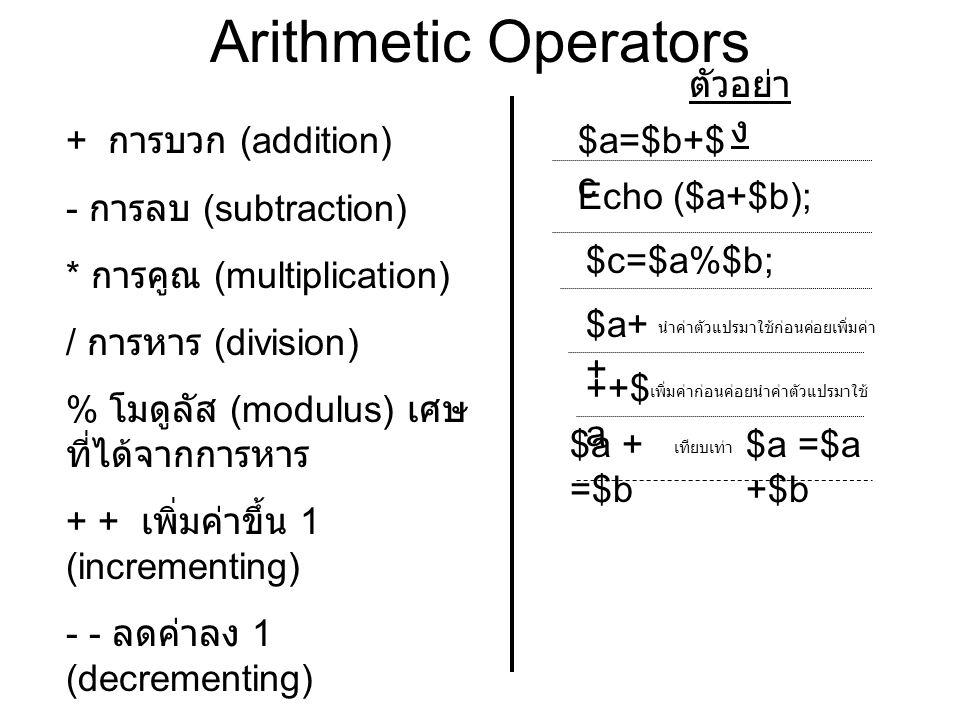 Arithmetic Operators + การบวก (addition) - การลบ (subtraction) * การคูณ (multiplication) / การหาร (division) % โมดูลัส (modulus) เศษ ที่ได้จากการหาร + + เพิ่มค่าขึ้น 1 (incrementing) - - ลดค่าลง 1 (decrementing) $a=$b+$ c ตัวอย่า ง Echo ($a+$b); $c=$a%$b; $a+ + ++$ a นำค่าตัวแปรมาใช้ก่อนค่อยเพิ่มค่า เพิ่มค่าก่อนค่อยนำค่าตัวแปรมาใช้ $a + =$b $a =$a +$b เทียบเท่า