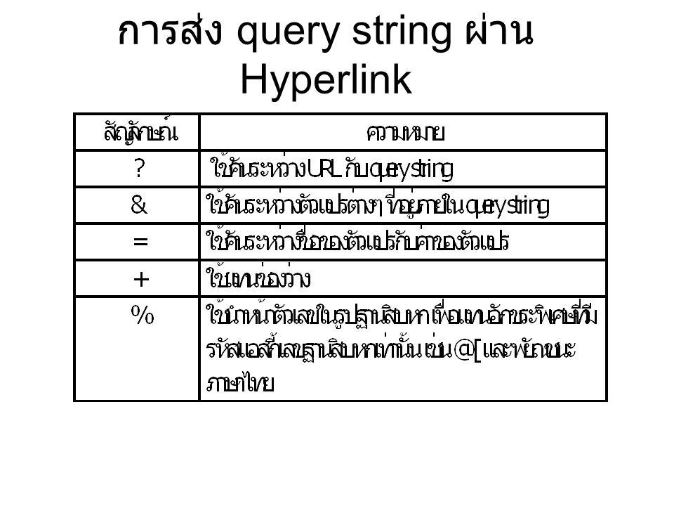 การส่ง query string ผ่าน Hyperlink