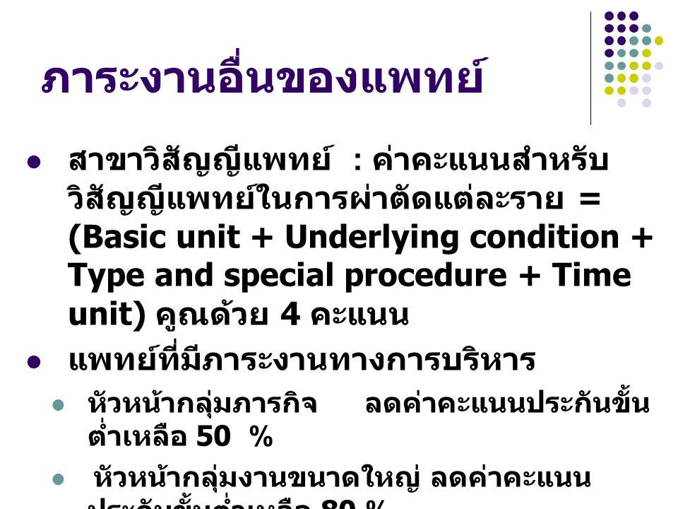 ภาระงานอื่นของแพทย์ สาขาวิสัญญีแพทย์ : ค่าคะแนนสำหรับ วิสัญญีแพทย์ในการผ่าตัดแต่ละราย = (Basic unit + Underlying condition + Type and special procedur
