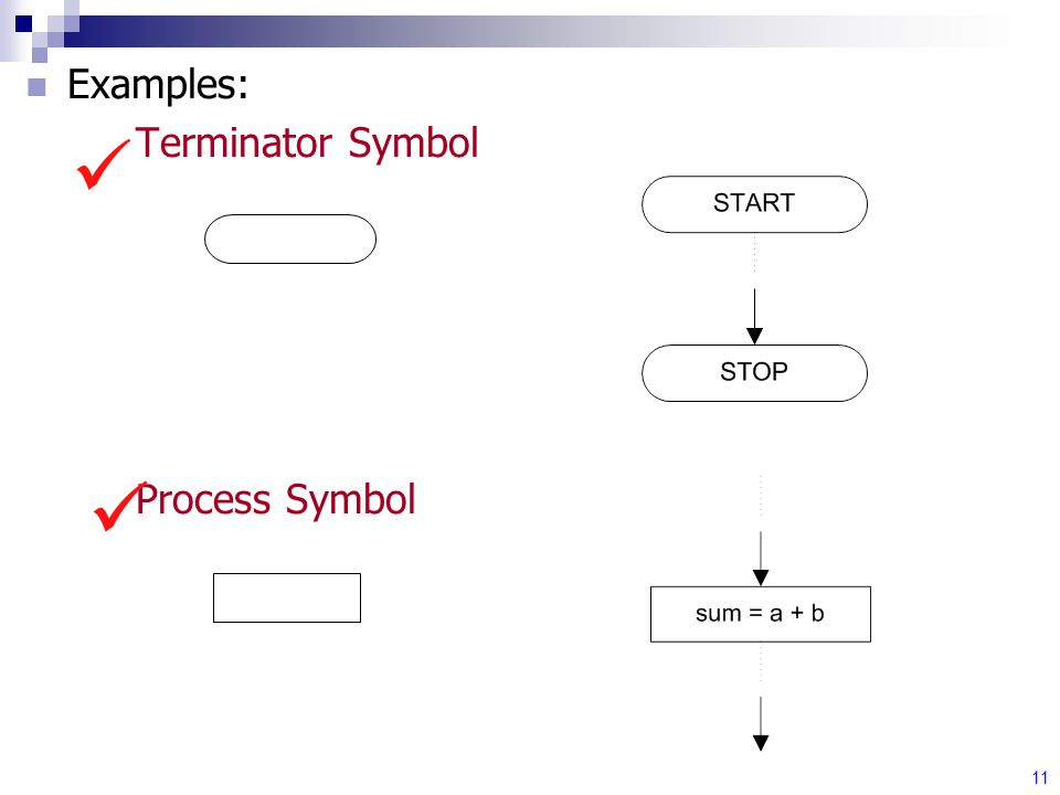 11 Examples: Terminator Symbol Process Symbol
