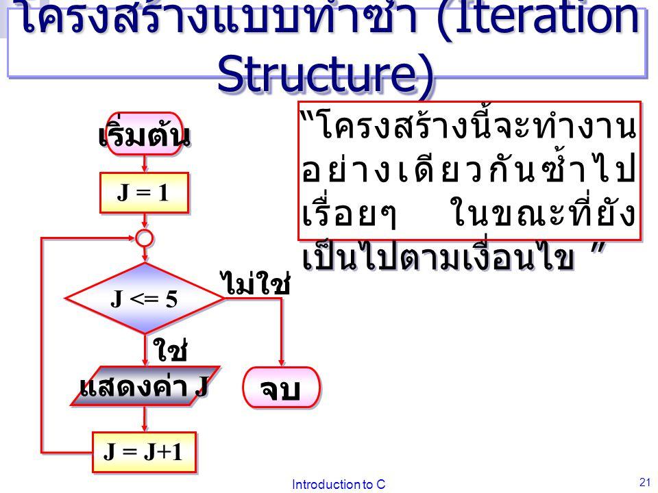 Introduction to C 21 โครงสร้างแบบทำซ้ำ (Iteration Structure) เริ่มต้น J = 1 J <= 5 แสดงค่า J J = J+1 จบ ใช่ ไม่ใช่ โครงสร้างนี้จะทำงาน อย่างเดียวกันซ้ำไป เรื่อยๆ ในขณะที่ยัง เป็นไปตามเงื่อนไข