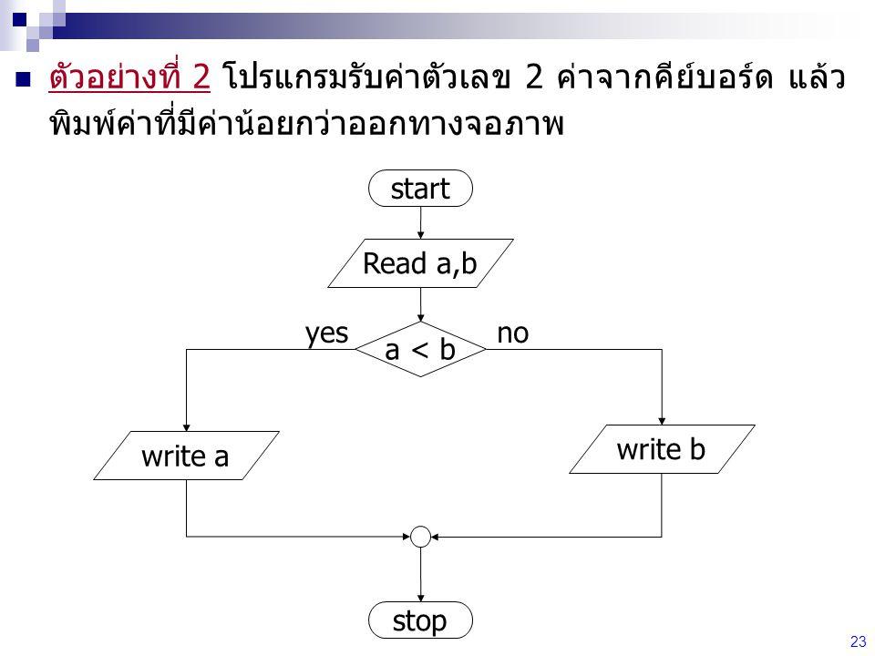 23 ตัวอย่างที่ 2 โปรแกรมรับค่าตัวเลข 2 ค่าจากคีย์บอร์ด แล้ว พิมพ์ค่าที่มีค่าน้อยกว่าออกทางจอภาพ start Read a,b write b stop a < b yes write a no