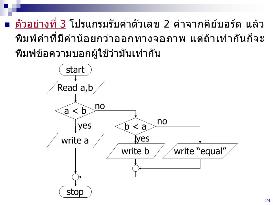 24 ตัวอย่างที่ 3 โปรแกรมรับค่าตัวเลข 2 ค่าจากคีย์บอร์ด แล้ว พิมพ์ค่าที่มีค่าน้อยกว่าออกทางจอภาพ แต่ถ้าเท่ากันก็จะ พิมพ์ข้อความบอกผู้ใช้ว่ามันเท่ากัน start Read a,b write b stop a < b yes write a no b < a yes no write equal