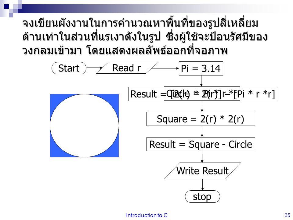 จงเขียนผังงานในการคำนวณหาพื้นที่ของรูปสี่เหลี่ยม ด้านเท่าในส่วนที่แรเงาดังในรูป ซึ่งผู้ใช้จะป้อนรัศมีของ วงกลมเข้ามา โดยแสดงผลลัพธ์ออกที่จอภาพ Introduction to C 35 stop Start Read r Write Result Pi = 3.14 Circle = Pi * r *r Square = 2(r) * 2(r) Result = Square - Circle Result = [2(r) * 2(r)] – [Pi * r *r]