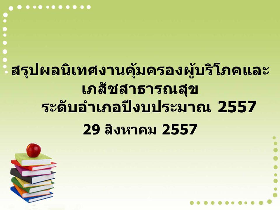 สรุปผลนิเทศงานคุ้มครองผู้บริโภคและ เภสัชสาธารณสุข ระดับอำเภอปีงบประมาณ 2557 29 สิงหาคม 2557