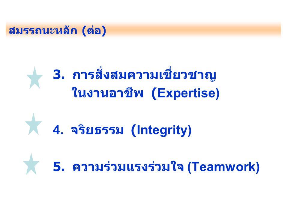 สมรรถนะหลัก ( ต่อ ) 3. การสั่งสมความเชี่ยวชาญ ในงานอาชีพ (Expertise) 4. จริยธรรม (Integrity) 5. ความร่วมแรงร่วมใจ (Teamwork)