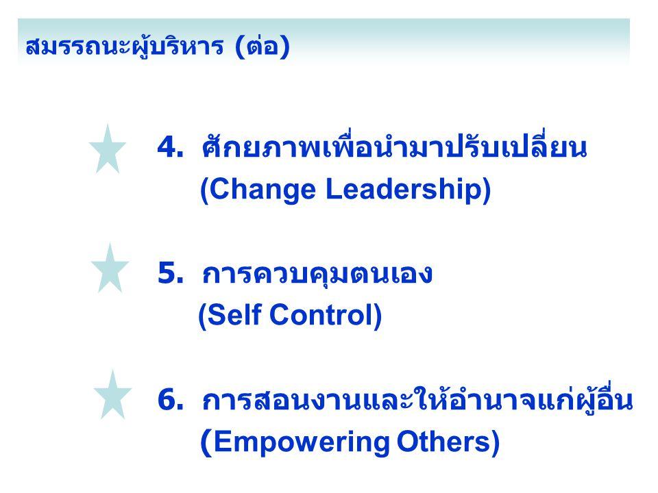 สมรรถนะผู้บริหาร ( ต่อ ) 4. ศักยภาพเพื่อนำมาปรับเปลี่ยน (Change Leadership) 5. การควบคุมตนเอง (Self Control) 6. การสอนงานและให้อำนาจแก่ผู้อื่น (Empowe