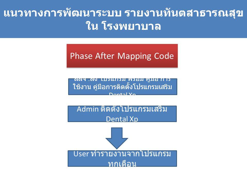 แนวทางการพัฒนาระบบ รายงานทันตสาธารณสุข ใน โรงพยาบาล Phase After Mapping Code Admin ติดตั้งโปรแกรมเสริม Dental Xp User ทำรายงานจากโปรแกรม ทุกเดือน สสจ.
