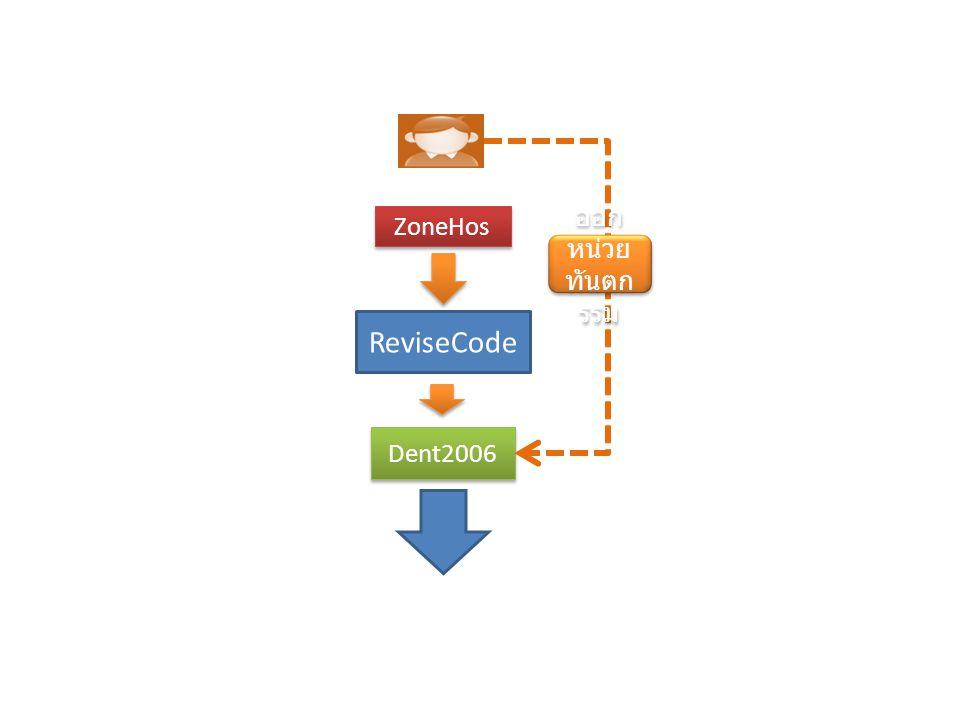 ZoneHos Dent2006 ReviseCode ออก หน่วย ทันตก รรม