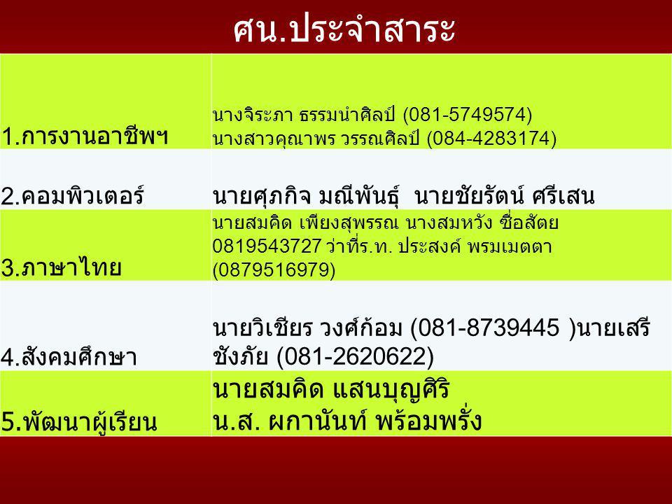 1. การงานอาชีพฯ นางจิระภา ธรรมนำศิลป์ (081-5749574) นางสาวคุณาพร วรรณศิลป์ (084-4283174) 2.