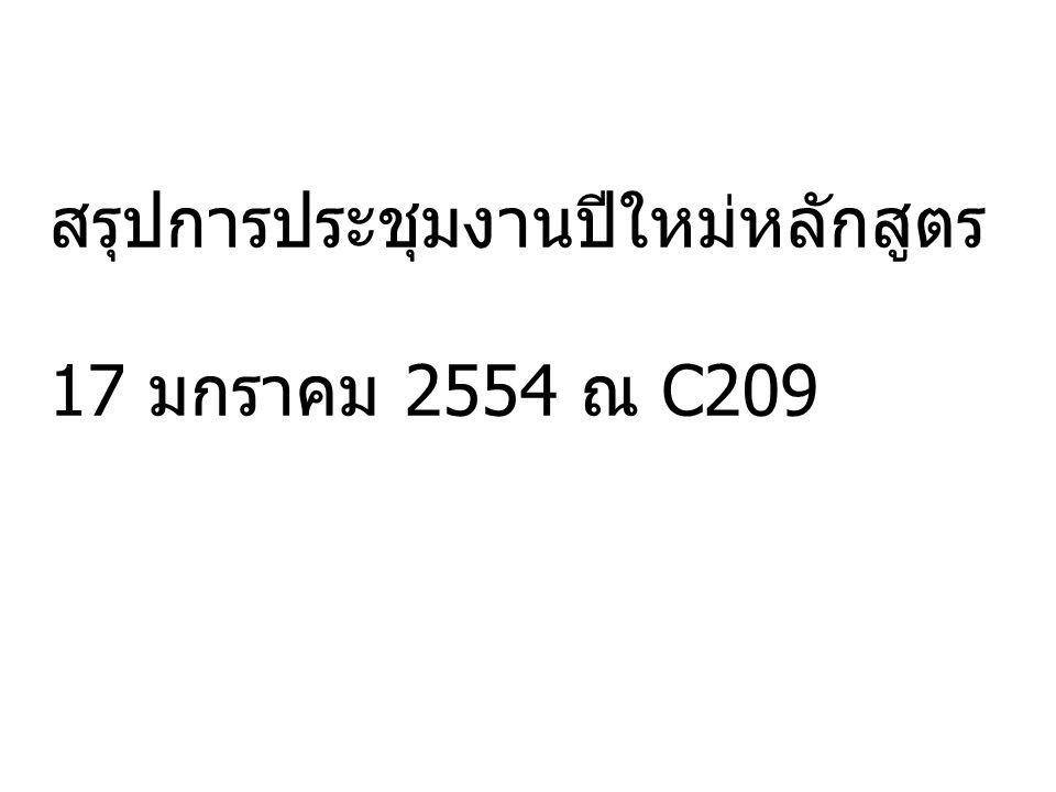 สรุปการประชุมงานปีใหม่หลักสูตร 17 มกราคม 2554 ณ C209