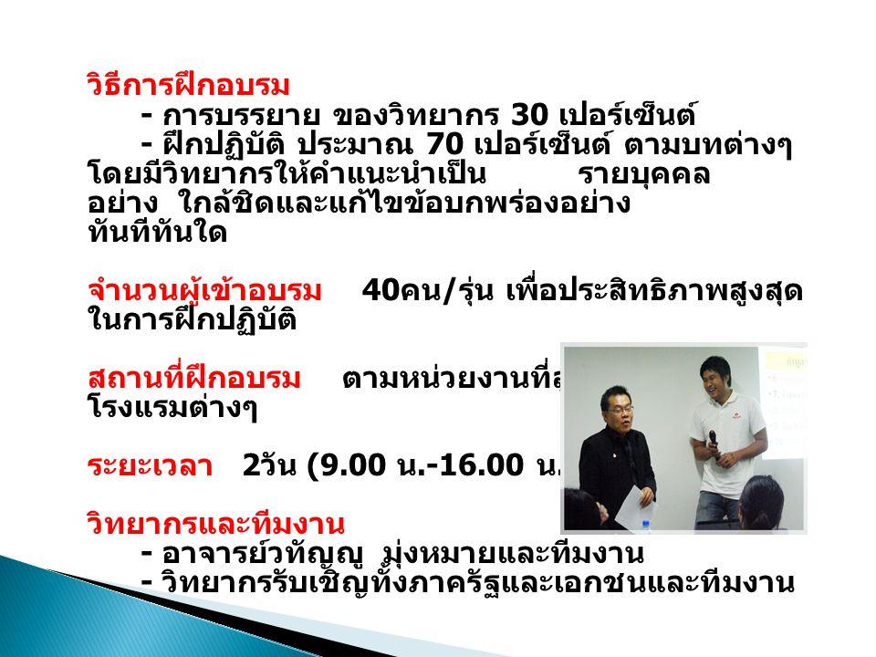 ภาคเช้า (9.00-12.00 น.) ภาคบ่าย (13.00-16.00 น.) - การเป็นพิธีกรในงานต่างๆ - การเป็นพิธีกรในงานเลี้ยง งานบันเทิง - การใช้นำเสียงลีลา ท่าทาง ประกอบ - ก