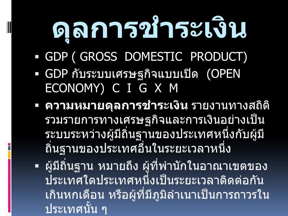 ดุลการชำระเงิน  GDP ( GROSS DOMESTIC PRODUCT)  GDP กับระบบเศรษฐกิจแบบเปิด (OPEN ECONOMY) C I G X M  ความหมายดุลการชำระเงิน รายงานทางสถิติ รวมรายการ