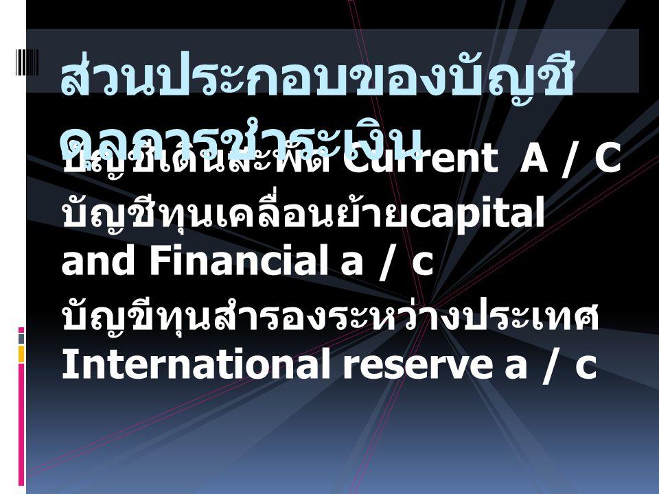 บัญชีเดินสะพัด Current A / C บัญชีทุนเคลื่อนย้าย capital and Financial a / c บัญขีทุนสำรองระหว่างประเทศ International reserve a / c ส่วนประกอบของบัญชี