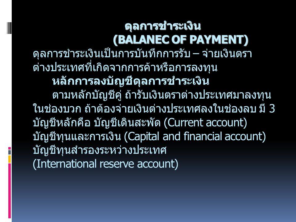 ดุลการชำระเงิน (BALANEC OF PAYMENT) ดุลการชำระเงิน (BALANEC OF PAYMENT) ดุลการชำระเงินเป็นการบันทึกการรับ – จ่ายเงินตรา ต่างประเทศที่เกิดจากการค้าหรือ