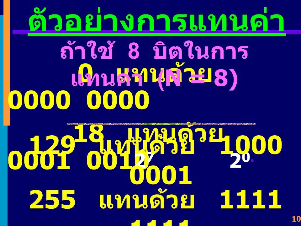 9 ตัวอย่างการแทนค่า 0 แทนด้วย 0000 0000 ถ้าใช้ 8 บิตในการ แทนค่า (N = 8) 1 1 18 แทนด้วย 0001 0010 00000000 2 7 2 6 2 5 2 4 2 3 2 2 2 1 2 0 00010010 1818
