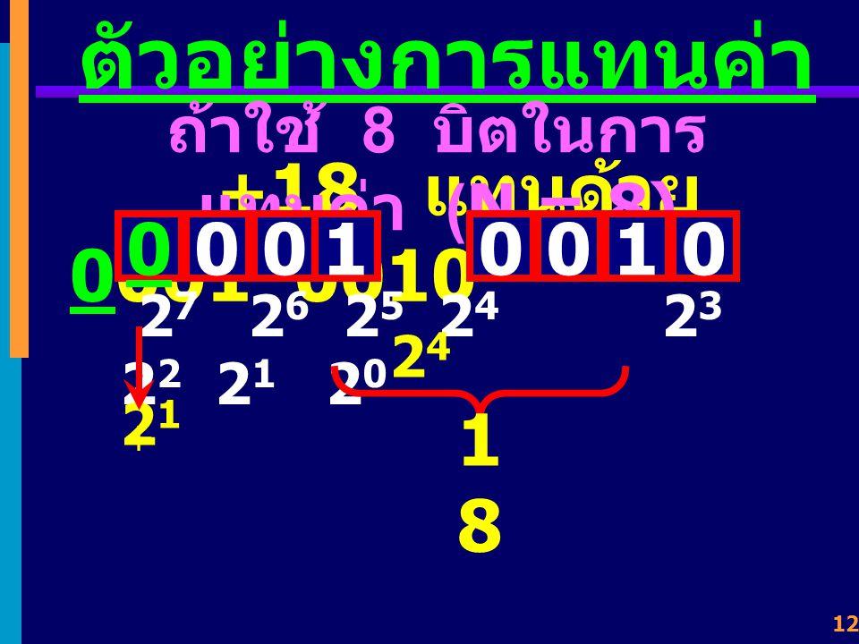 11 Sign- Magnitude แทนค่าเลขจำนวนเต็มพร้อม เครื่องหมาย ค่าที่แทนค่าได้อยู่ในช่วง - (2 n-1 -1) ถึง + (2 n-1 -1) Bi t N o.