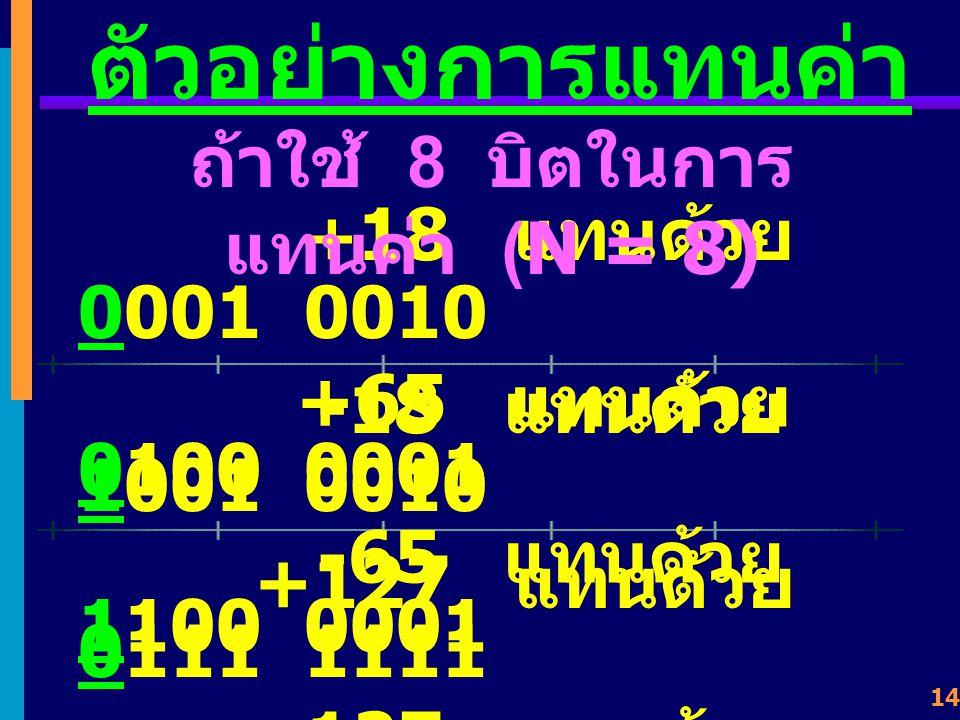 13 ตัวอย่างการแทนค่า - 18 แทนด้วย 1001 0010 ถ้าใช้ 8 บิตในการ แทนค่า (N = 8) 10010010 2 7 2 6 2 5 2 4 2 3 2 2 2 1 2 0 2 4 2 1 1818 -