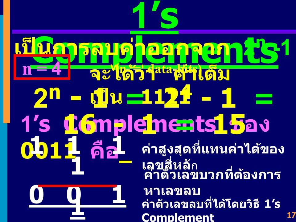 16 Complement Numbers ที่นิยมนำมาใช้งาน ได้แก่  1's Complements  2's Complements