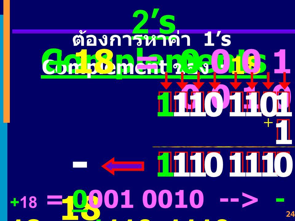 23 2's Complements ค่าที่แทนค่าได้อยู่ในช่วง - (2 n-1 ) ถึง + (2 n-1 -1) โดยการหา 1's Complements ก่อน ( เปลี่ยนเลขจาก 0 --> 1, 1 --> 0 ทุกๆ บิต ) แล้วบวก เพิ่มอีก 1 นำไปลบออกจาก 2 n โดยตรง มีวิธีการหาค่า 2 วิธี