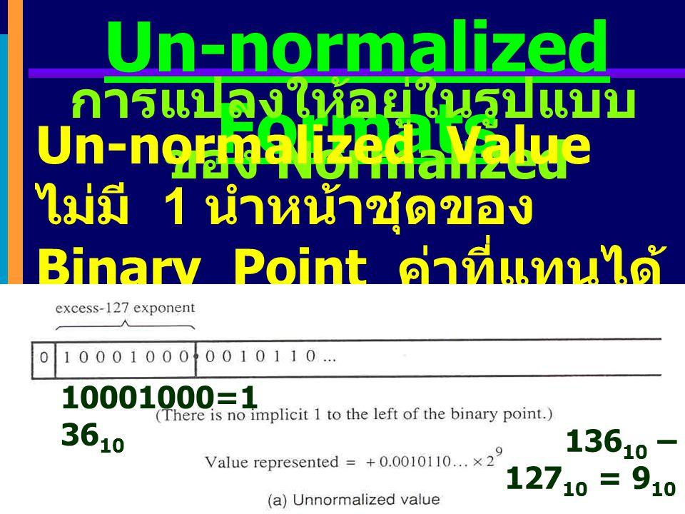 47 Double Precision E = E' - 1023 10