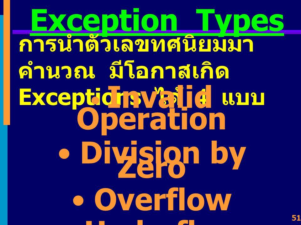 50 Exceptions เป็นเหตุการณ์ที่เกิดจากการ คำนวณแล้ว ส่งผลให้เกิด สัญญาณ Interruption ไปแจ้งต่อ CPU ว่าเกิดสิ่ง ใดขึ้น