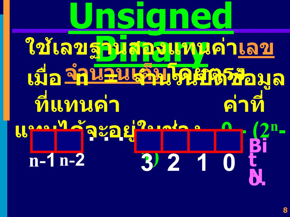 8 Unsigned Binary ใช้เลขฐานสองแทนค่าเลข จำนวนเต็มโดยตรง เมื่อ n = จำนวนบิตข้อมูล ที่แทนค่า ค่าที่ แทนได้จะอยู่ในช่วง 0 - (2 n - 1) Bi t N o.