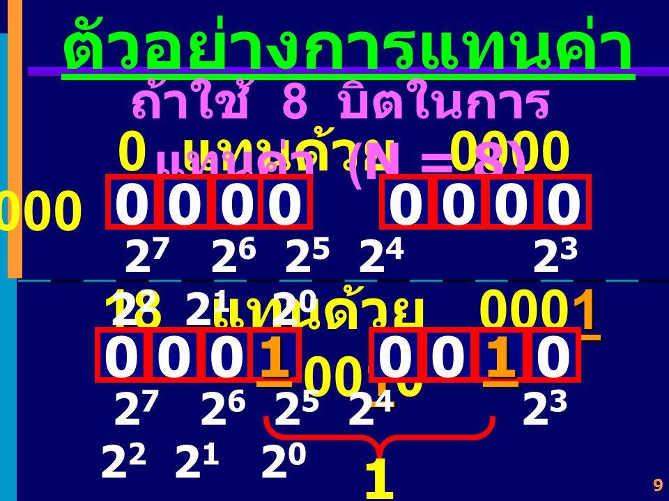 39 เลขชี้กำลัง ค่าเลขชี้กำลังขนาด 8 บิต มี ค่า E' = E + 2 8 - 1 ดังนั้น E = E' - 127 10 โดยที่ E' มีค่าอยู่ระหว่าง 0 10 ถึง 255 10 จึงได้ว่า E มีค่าระหว่าง -126 10 ถึง 127 10 ซึ่งมีค่าประมาณ 10 +/-38 ส่วน Mantissa 23 bits มี ค่าประมาณ 7 หลัก 10