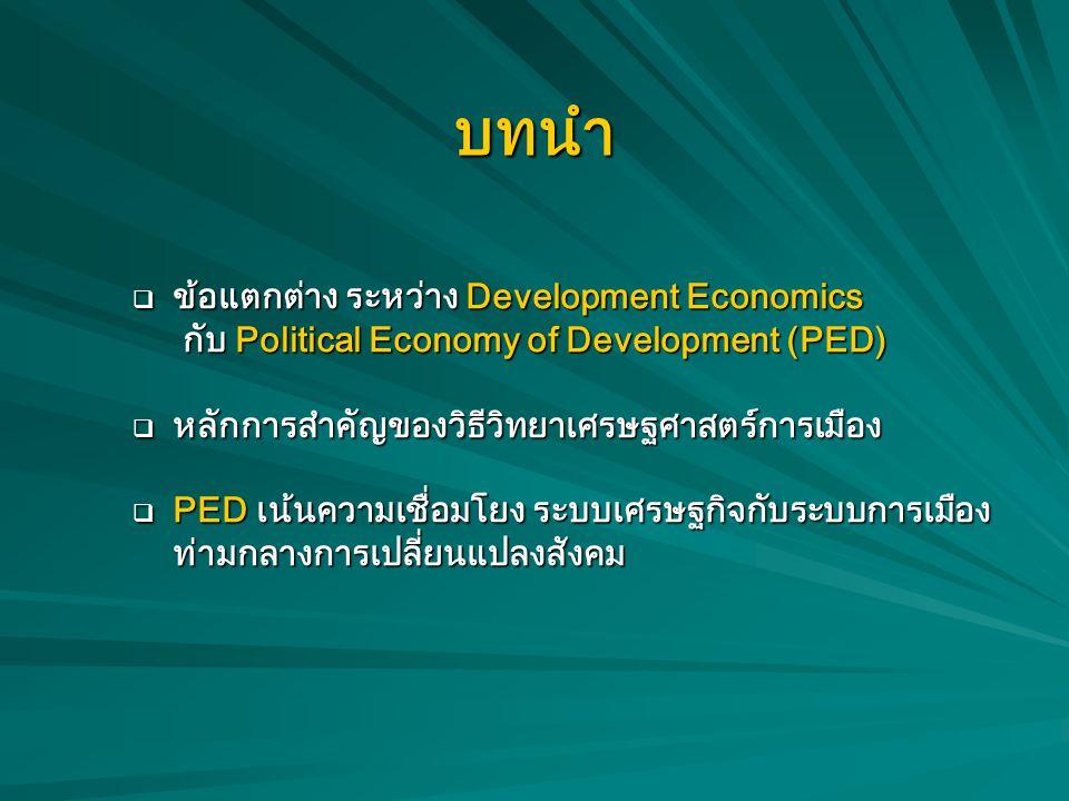 ทฤษฎีทางสังคมศาสตร์ เศรษฐศาสตร์การเมืองว่าด้วยการพัฒนา Political Economy of Development ดร.ดร. ผศ. ดร. จิตรกร โพธิ์งาม