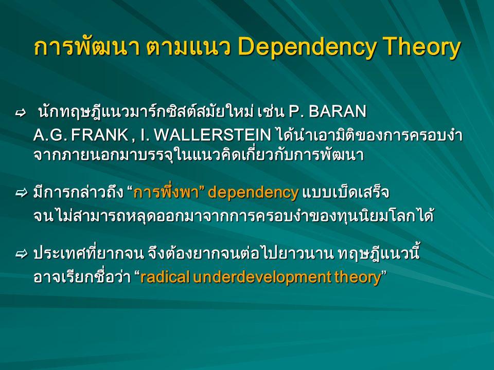 ทฤษฎีการพัฒนาของสังคมนิยม  ในค่ายสังคมนิยม และในหมู่นักวิชาการแนวมาร์กซิสต์ มีการเสนอยุทธศาสตร์ การพัฒนาเช่นกัน  ประสบการณ์ได้มาจาก การพัฒนาในกลุ่มป