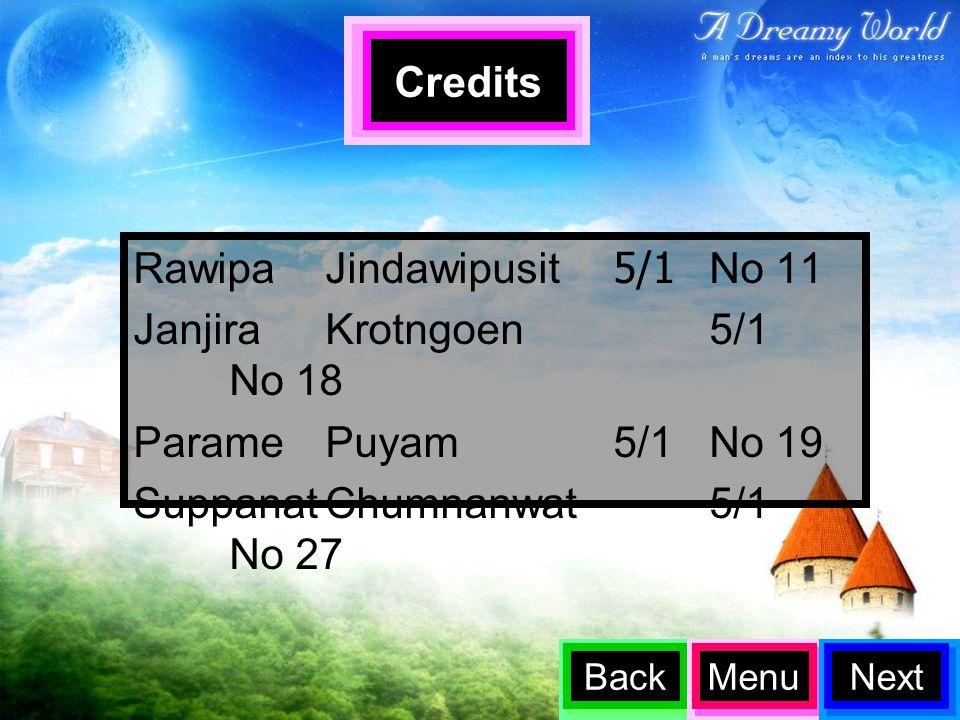 Rawipa Jindawipusit 5/1 No 11 JanjiraKrotngoen5/1 No 18 ParamePuyam5/1No 19 SuppanatChumnanwat5/1 No 27 Credits BackMenuNext