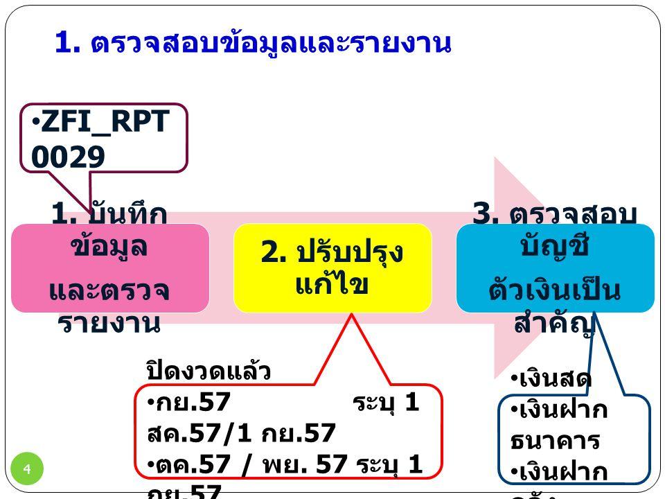 4 1. ตรวจสอบข้อมูลและรายงาน ZFI_RPT 0029 เงินสด เงินฝาก ธนาคาร เงินฝาก คลัง ปิดงวดแล้ว กย.57 ระบุ 1 สค.57/1 กย.57 ตค.57 / พย. 57 ระบุ 1 กย.57